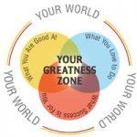 greatnesszone